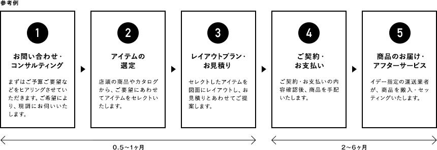 【図】参考例